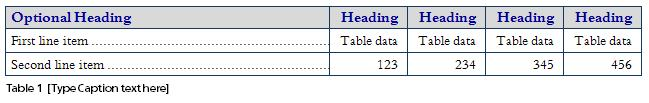 Formatted table sample